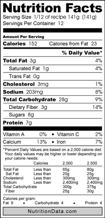 nutrition-info-for-spice-muffins.png